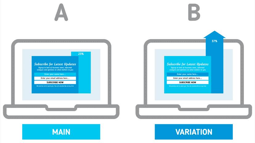 A/B testing in WordPress with MailOptin