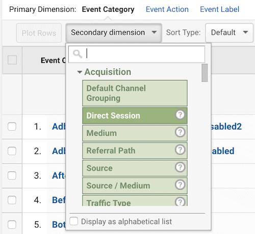 Google Analytics traffic source