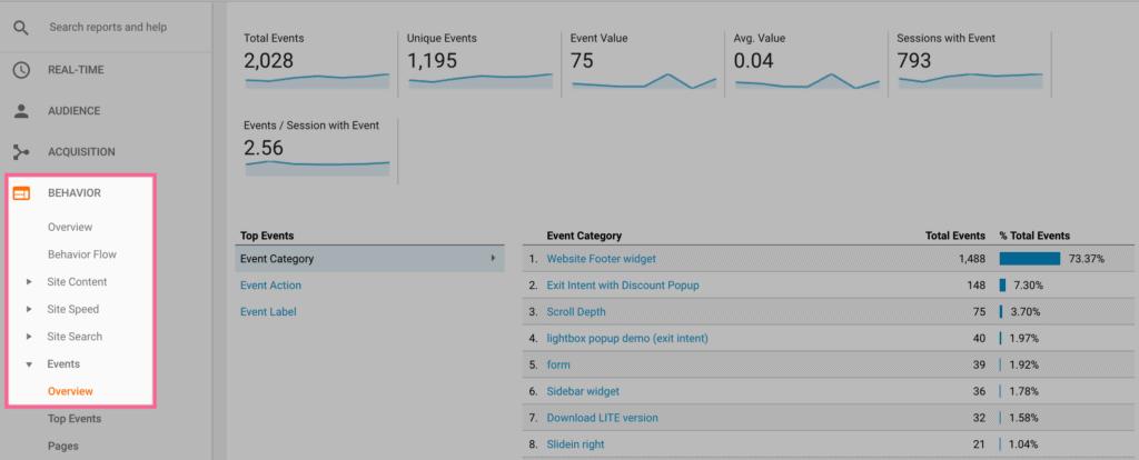 Google Analytics events dashboard